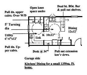 another sample kitchen plan  universal design smart homes  rh   universaldesignonline com
