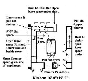 island kitchen plans